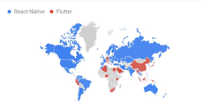 google trends survey